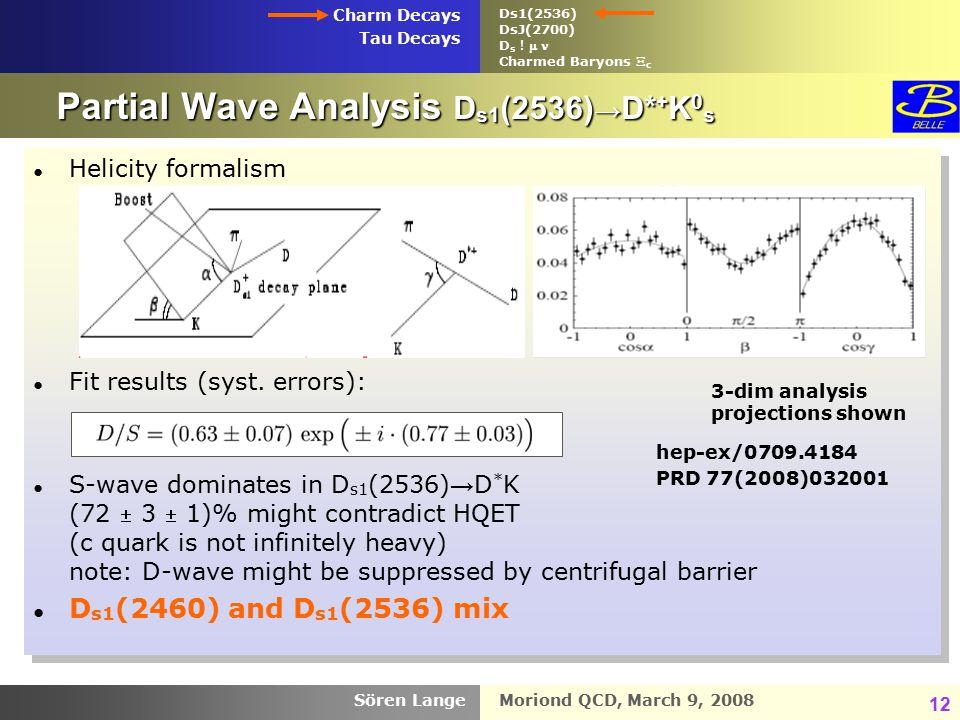 Moriond QCD, March 9, 2008 Charm Decays Tau Decays Sören Lange 12 Partial Wave Analysis D s1 (2536) → D* + K 0 s Partial Wave Analysis D s1 (2536) → D* + K 0 s ● Helicity formalism ● Fit results (syst.