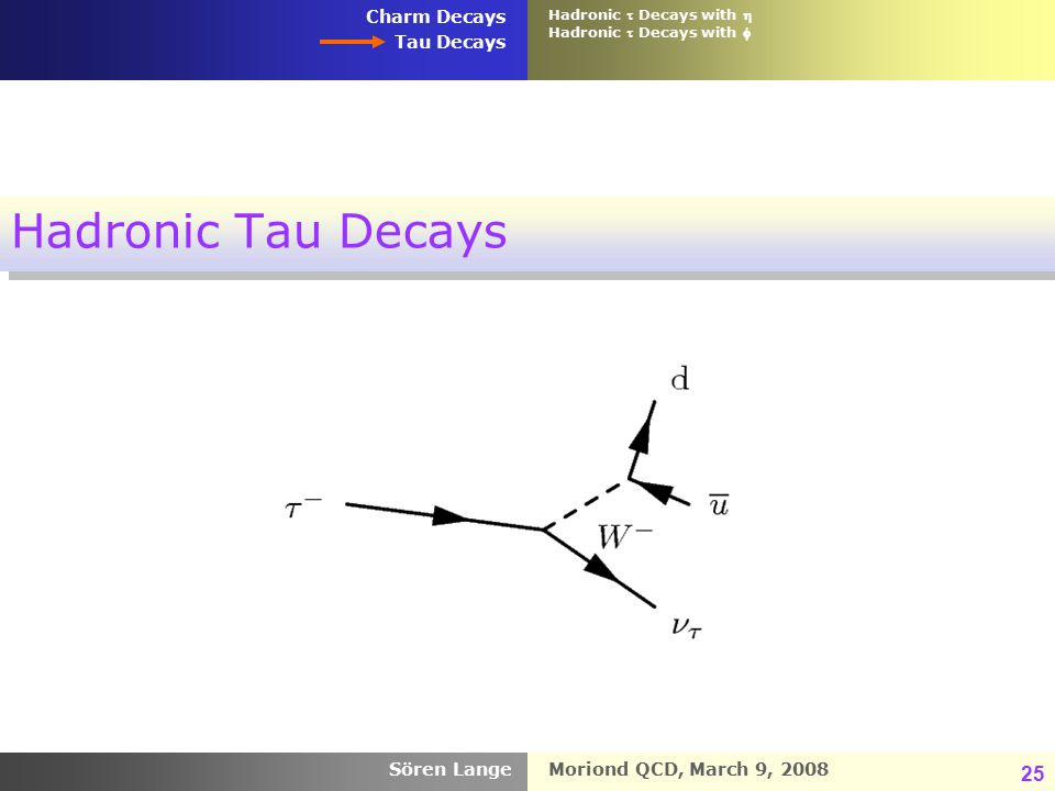 Moriond QCD, March 9, 2008 Charm Decays Tau Decays Sören Lange 25 Hadronic Tau Decays Hadronic  Decays with  Hadronic  Decays with 