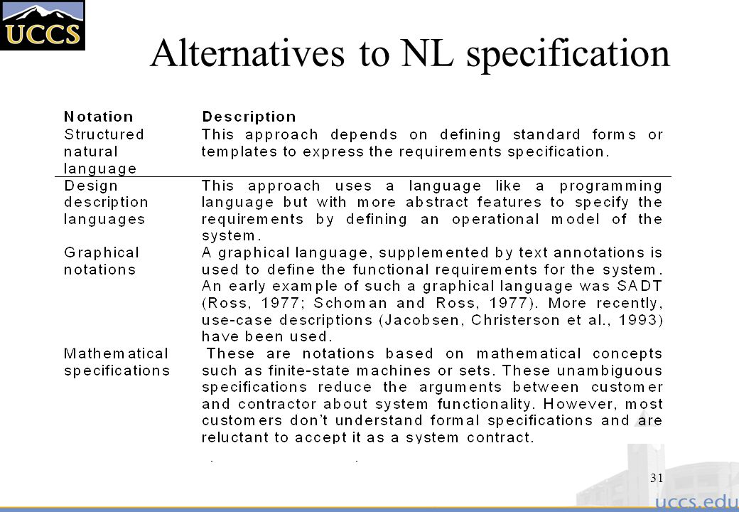 31 Alternatives to NL specification