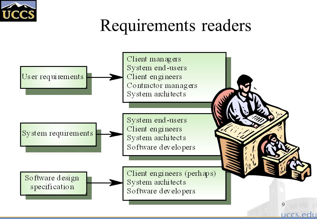 9 Requirements readers