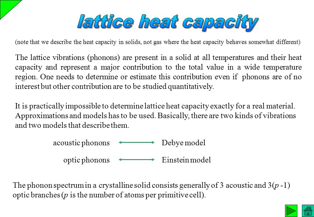 The lattice vibrations (phonons) are present in a solid at all temperatures and their heat capacity and represent a major contribution to the total va