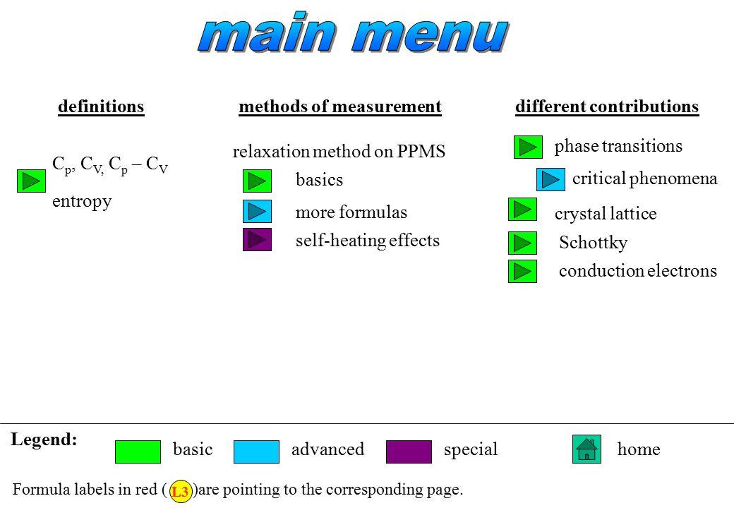 definitionsmethods of measurementdifferent contributions C p, C V, C p – C V entropy Legend: basicadvancedspecial relaxation method on PPMS basics mor