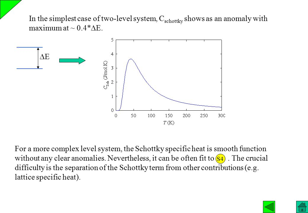 In the simplest case of two-level system, C schottky shows as an anomaly with maximum at ~ 0.4*  E. EE For a more complex level system, the Schottk