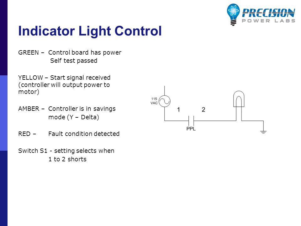 Indicator Light Control GREEN – Control board has power Self test passed YELLOW – Start signal received (controller will output power to motor) AMBER – Controller is in savings mode (Y – Delta) RED – Fault condition detected Switch S1 - setting selects when 1 to 2 shorts