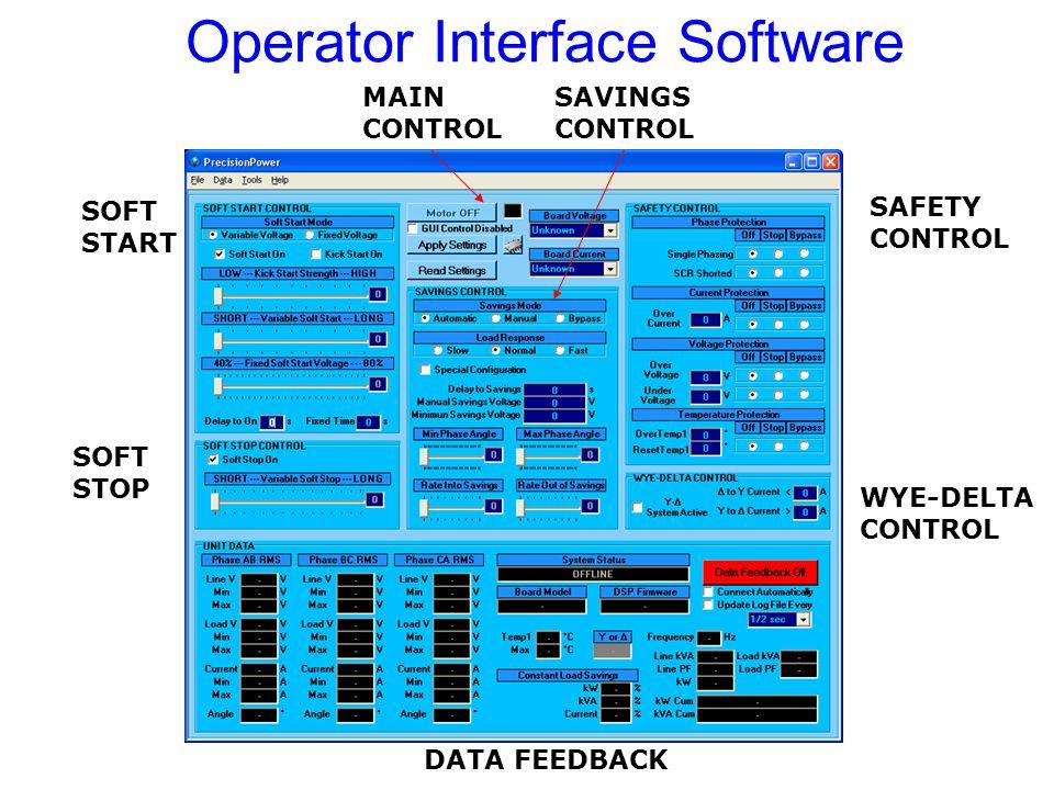 Operator Interface Software MAIN CONTROL SAVINGS CONTROL SOFT START SAFETY CONTROL SOFT STOP WYE-DELTA CONTROL DATA FEEDBACK