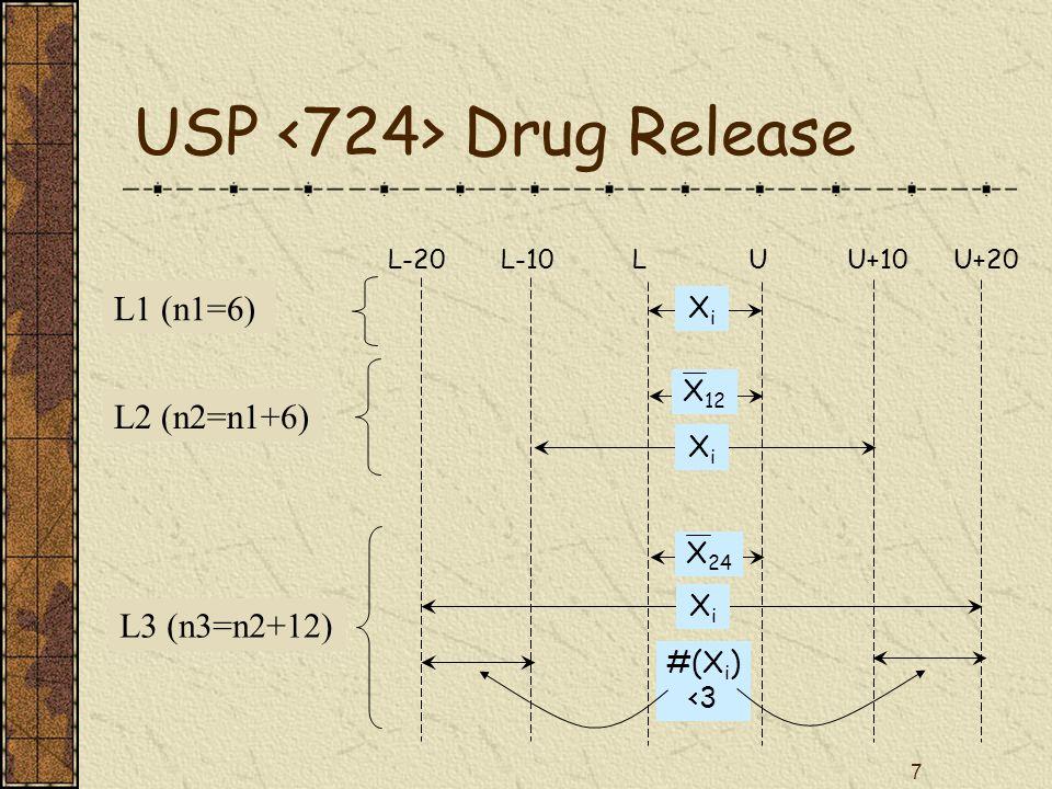 18 UN 12 params VC 6 params Batch intercept & slope covariance (V u )