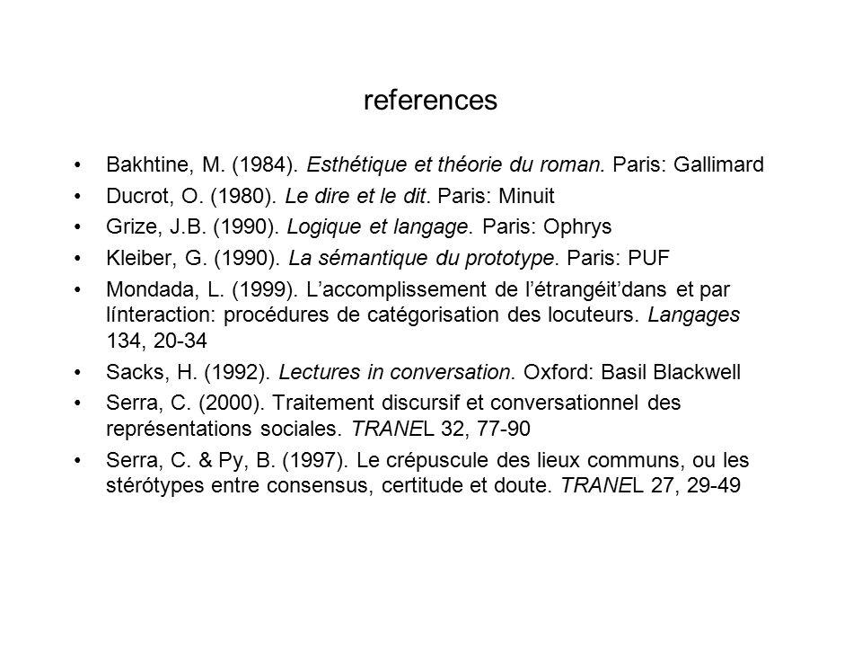 references Bakhtine, M. (1984). Esthétique et théorie du roman.