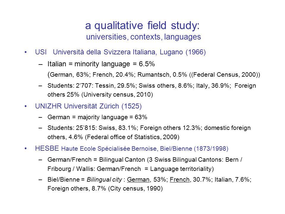 a qualitative field study: universities, contexts, languages USI Università della Svizzera Italiana, Lugano (1966) –Italian = minority language = 6.5%