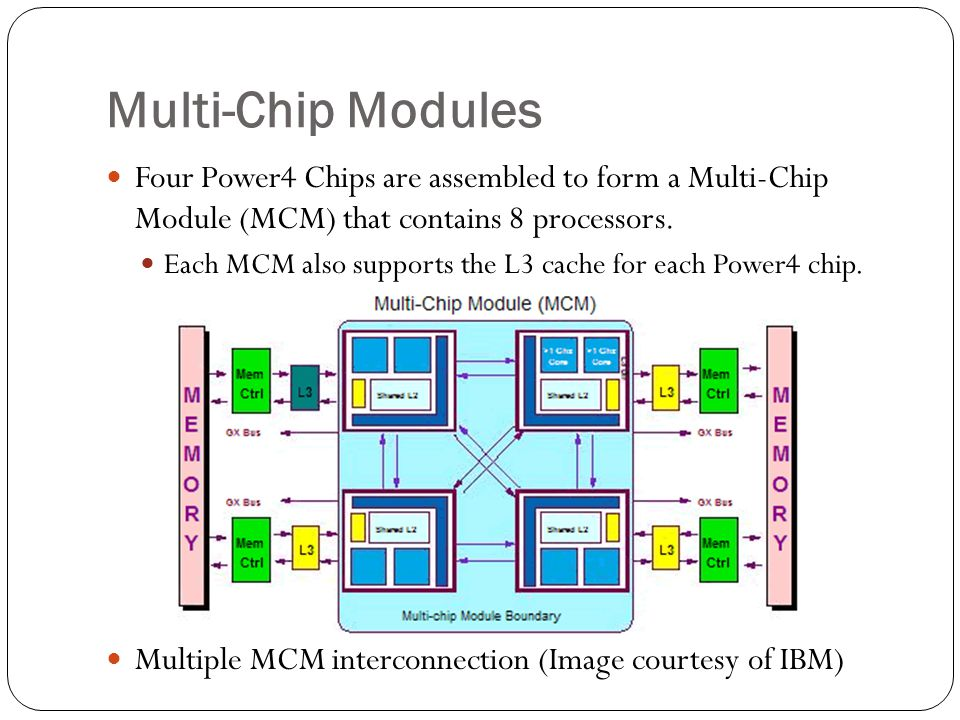 Multi-Chip Modules Four Power4 Chips are assembled to form a Multi-Chip Module (MCM) that contains 8 processors.