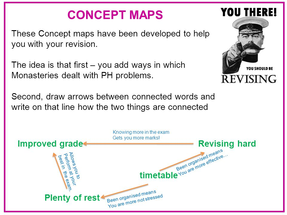 CONCEPT MAPS Improved grade These Concept maps have been developed to help you with your revision.