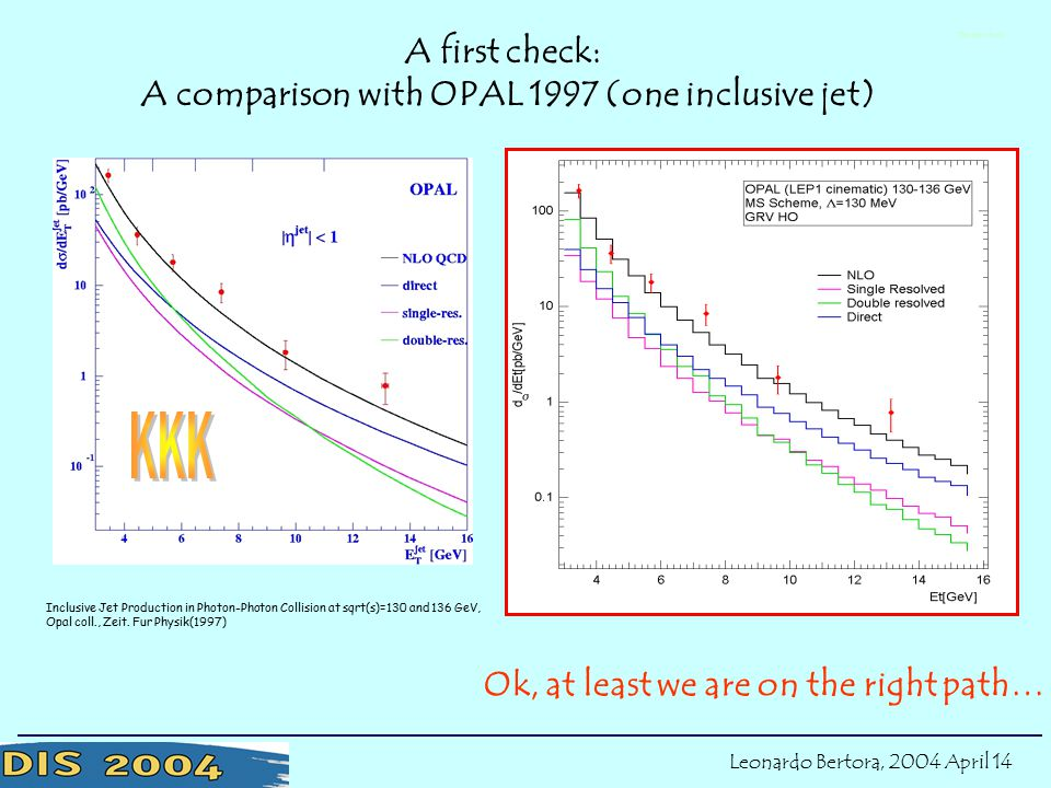 A first check: A comparison with OPAL 1997 (one inclusive jet) Ok, at least we are on the right path… The first check Inclusive Jet Production in Photon-Photon Collision at sqrt(s)=130 and 136 GeV, Opal coll., Zeit.