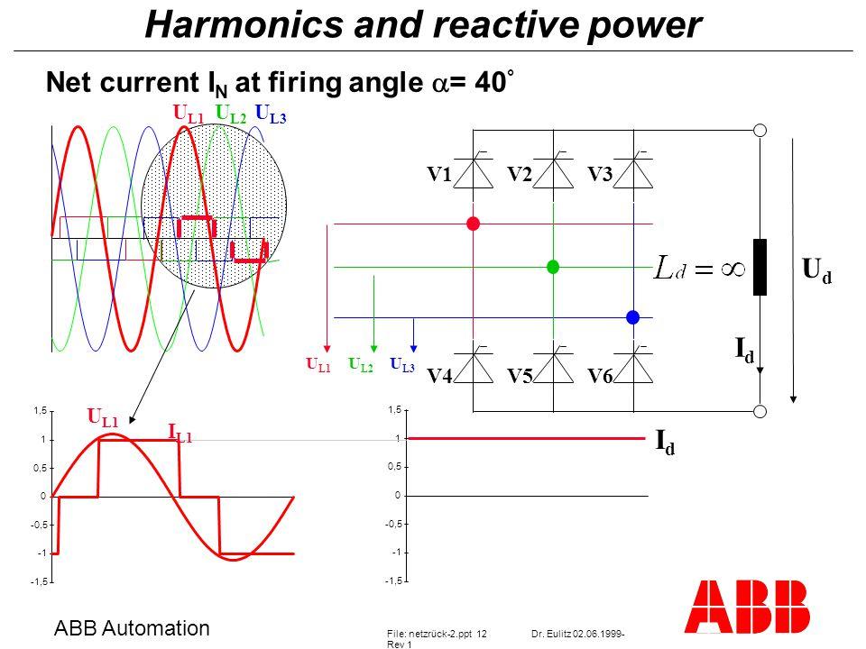 Harmonics and reactive power ABB Automation File: netzrück-2.ppt 12Dr.