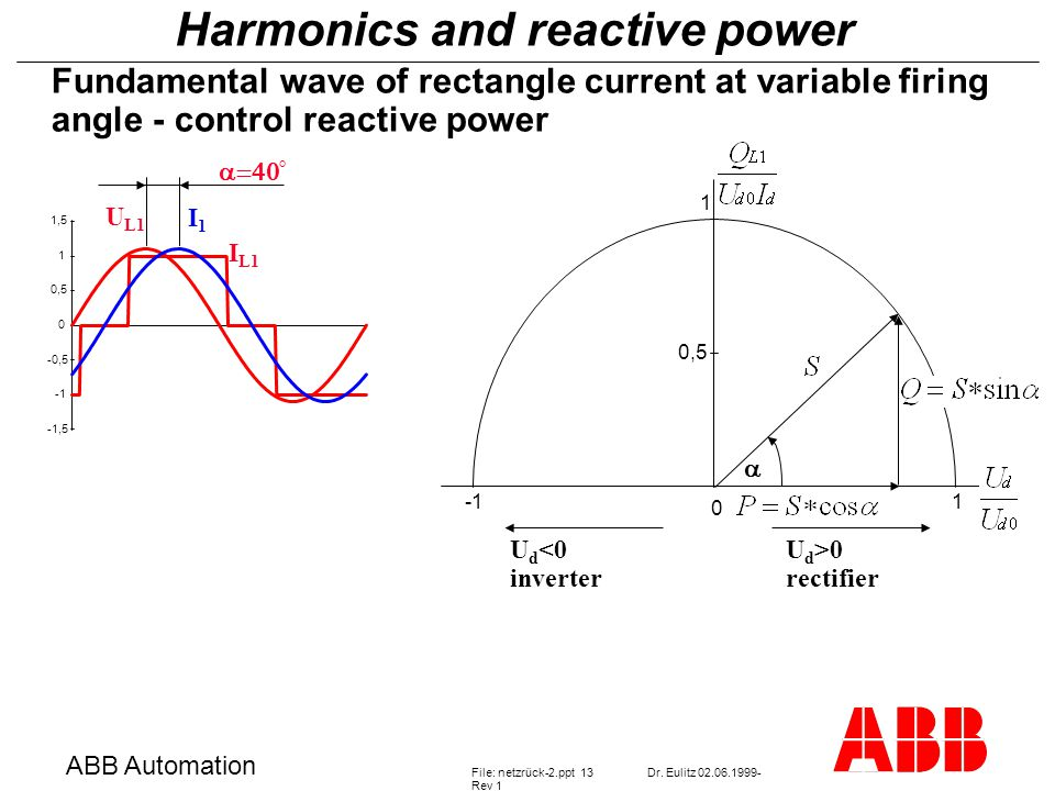 Harmonics and reactive power ABB Automation File: netzrück-2.ppt 13Dr. Eulitz 02.06.1999- Rev 1 Fundamental wave of rectangle current at variable firi