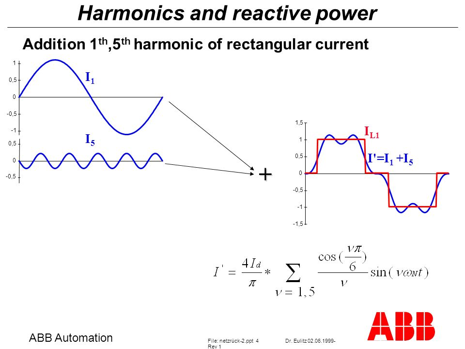 Harmonics and reactive power ABB Automation File: netzrück-2.ppt 4Dr. Eulitz 02.06.1999- Rev 1 Addition 1 th,5 th harmonic of rectangular current -1,5