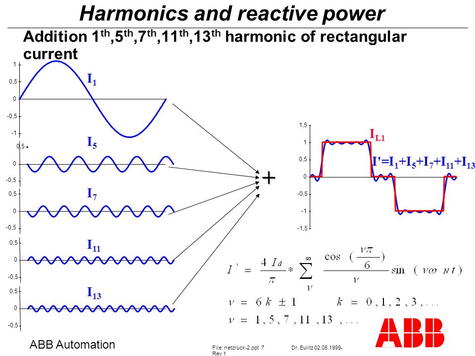Harmonics and reactive power ABB Automation File: netzrück-2.ppt 7Dr. Eulitz 02.06.1999- Rev 1 Addition 1 th,5 th,7 th,11 th,13 th harmonic of rectang