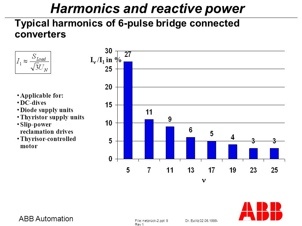 Harmonics and reactive power ABB Automation File: netzrück-2.ppt 9Dr.