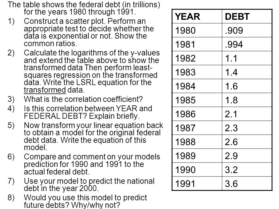 The table shows the federal debt (in trillions) for the years 1980 through 1991. 1)Construct a scatter plot. Perform an appropriate test to decide whe