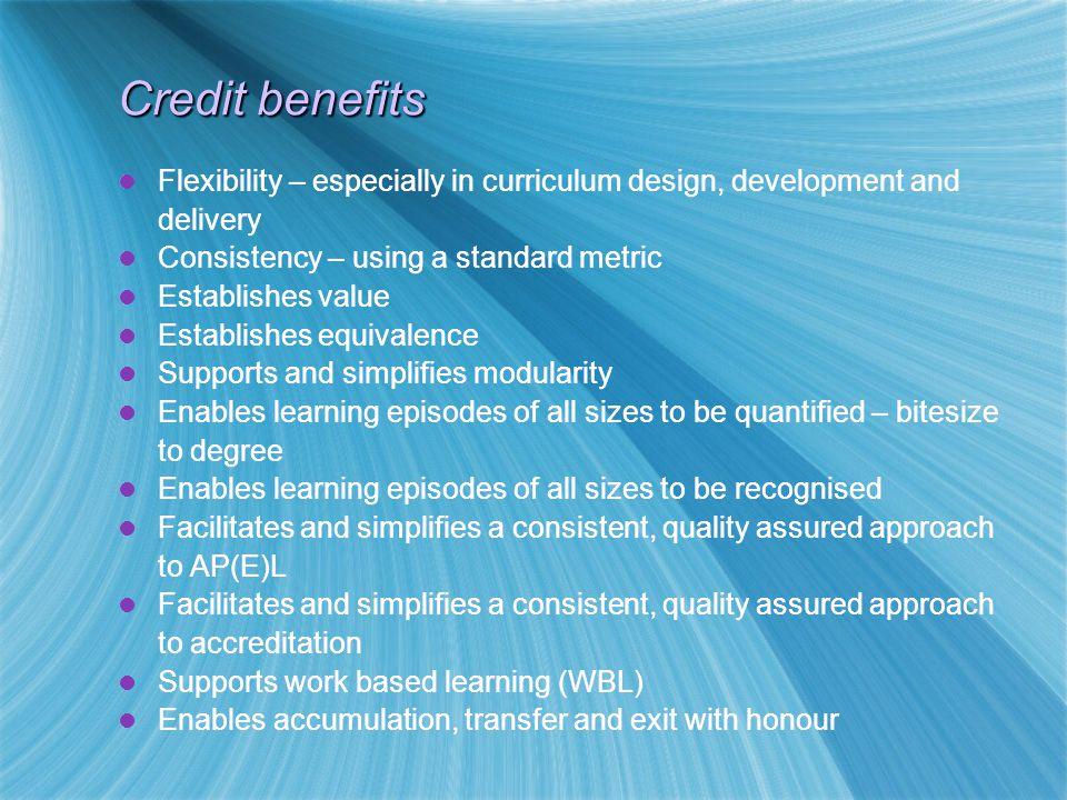 Credit disadvantages…..