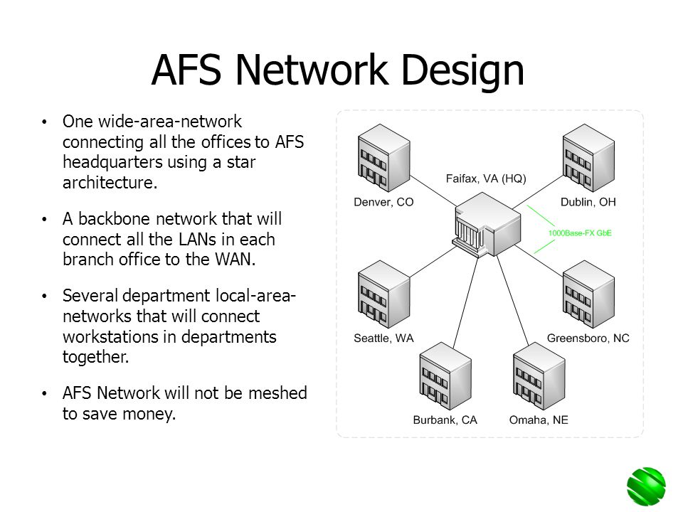 AFS Network Design One wide-area-network connecting all the offices to AFS headquarters using a star architecture.