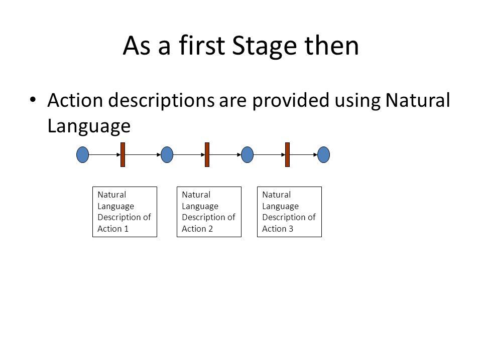 Natural Language Description of Action 1 Natural Language Description of Action 2 Natural Language Description of Action 3 As a first Stage then Action descriptions are provided using Natural Language