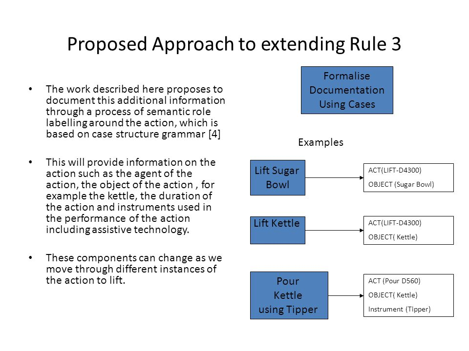 Proposed Approach to extending Rule 3 The work described here proposes to document this additional information through a process of semantic role labelling around the action, which is based on case structure grammar [4] This will provide information on the action such as the agent of the action, the object of the action, for example the kettle, the duration of the action and instruments used in the performance of the action including assistive technology.