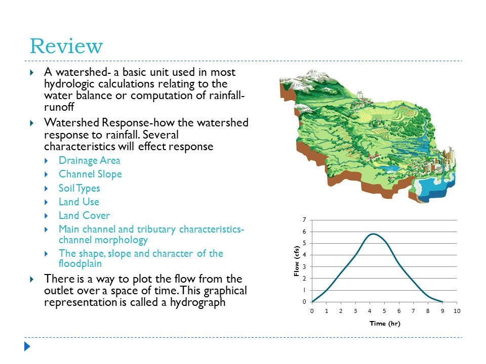 Review  A watershed- a basic unit used in most hydrologic calculations relating to the water balance or computation of rainfall- runoff  Watershed R