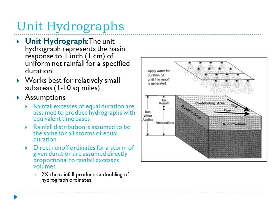 Unit Hydrographs  Unit Hydrograph: The unit hydrograph represents the basin response to 1 inch (1 cm) of uniform net rainfall for a specified duratio