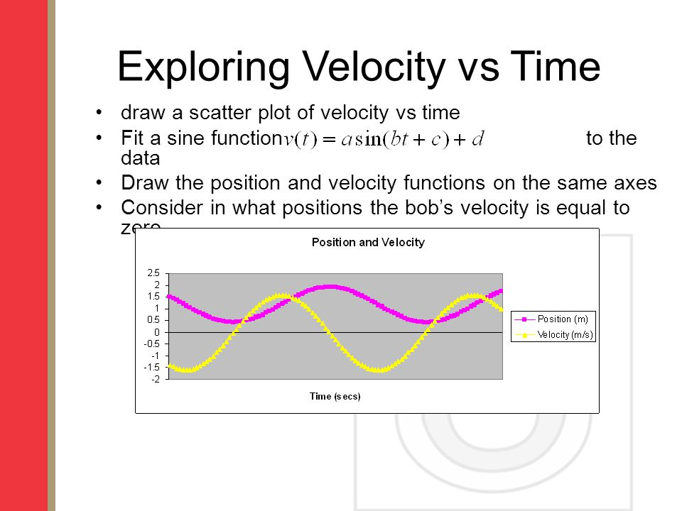 draw a scatter plot of velocity vs time Fit a sine function to the data Draw the position and velocity functions on the same axes Consider in what positions the bob's velocity is equal to zero Exploring Velocity vs Time