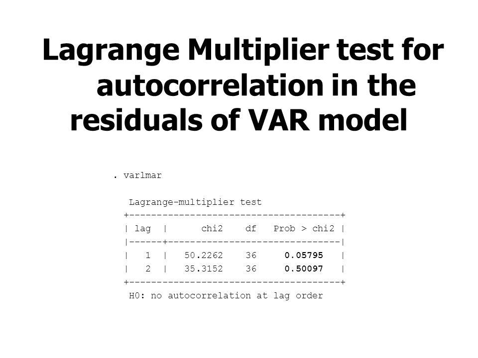 Lagrange Multiplier test for autocorrelation in the residuals of VAR model. varlmar Lagrange-multiplier test +--------------------------------------+