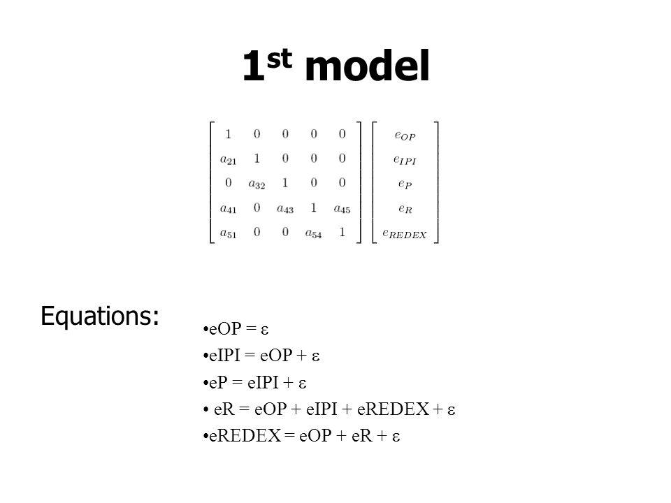 1 st model Equations: eOP =  eIPI = eOP +  eP = eIPI +  eR = eOP + eIPI + eREDEX +  eREDEX = eOP + eR + 