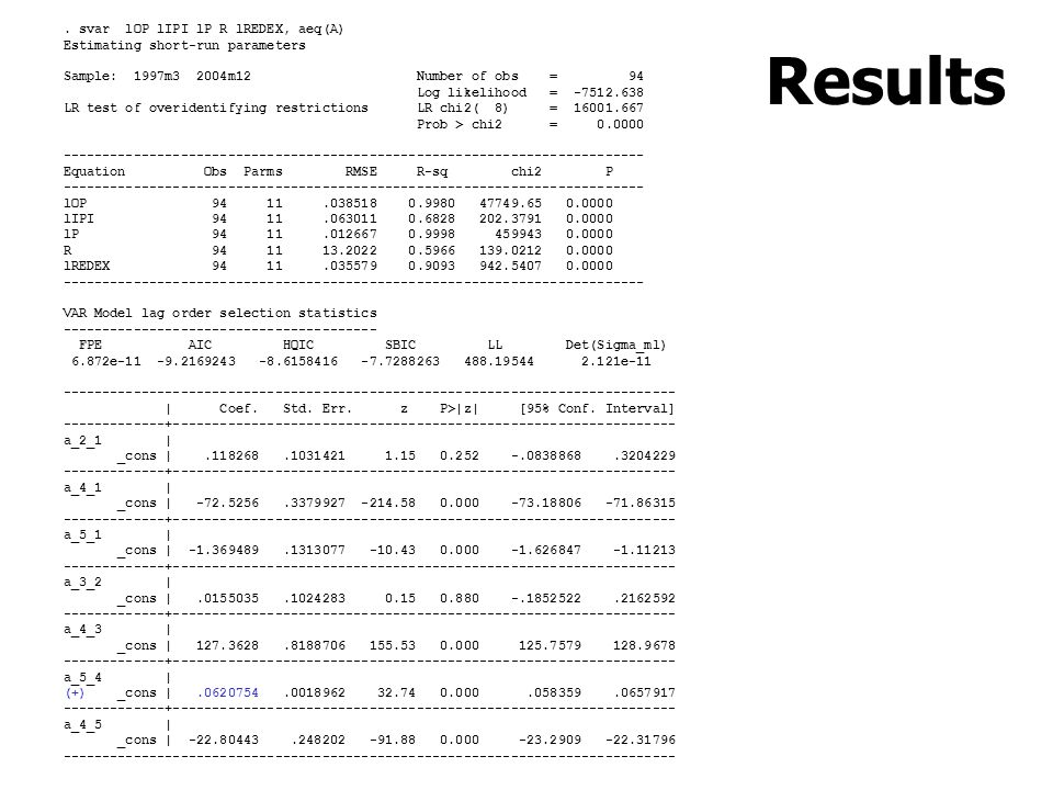 . svar lOP lIPI lP R lREDEX, aeq(A) Estimating short-run parameters Sample: 1997m3 2004m12 Number of obs = 94 Log likelihood = -7512.638 LR test of ov