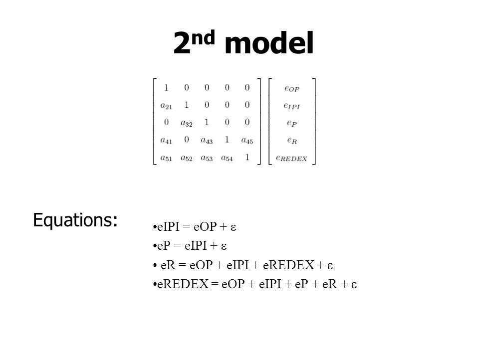 2 nd model Equations: eIPI = eOP +  eP = eIPI +  eR = eOP + eIPI + eREDEX +  eREDEX = eOP + eIPI + eP + eR + 