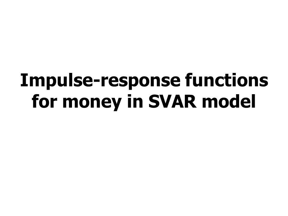 Impulse-response functions for money in SVAR model