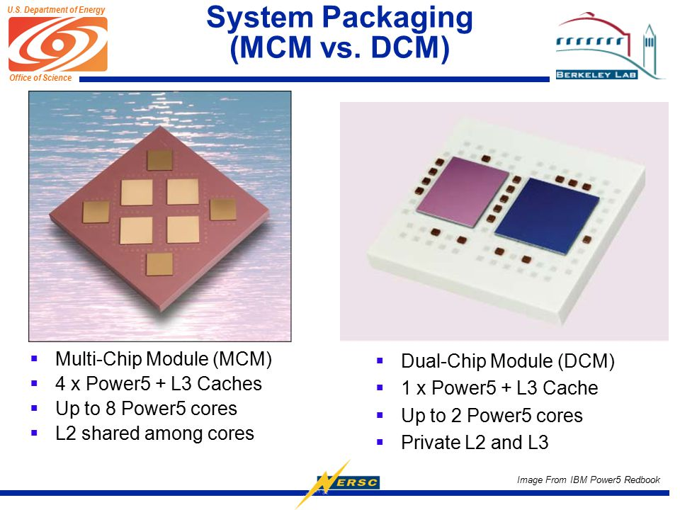 Office of Science U.S. Department of Energy System Packaging (MCM vs.