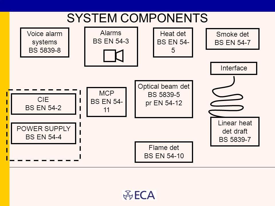 SYSTEM COMPONENTS MCP BS EN 54- 11 Heat det BS EN 54- 5 Smoke det BS EN 54-7 Optical beam det BS 5839-5 pr EN 54-12 Flame det BS EN 54-10 CIE BS EN 54-2 POWER SUPPLY BS EN 54-4 Linear heat det draft BS 5839-7 Interface Alarms BS EN 54-3 Voice alarm systems BS 5839-8