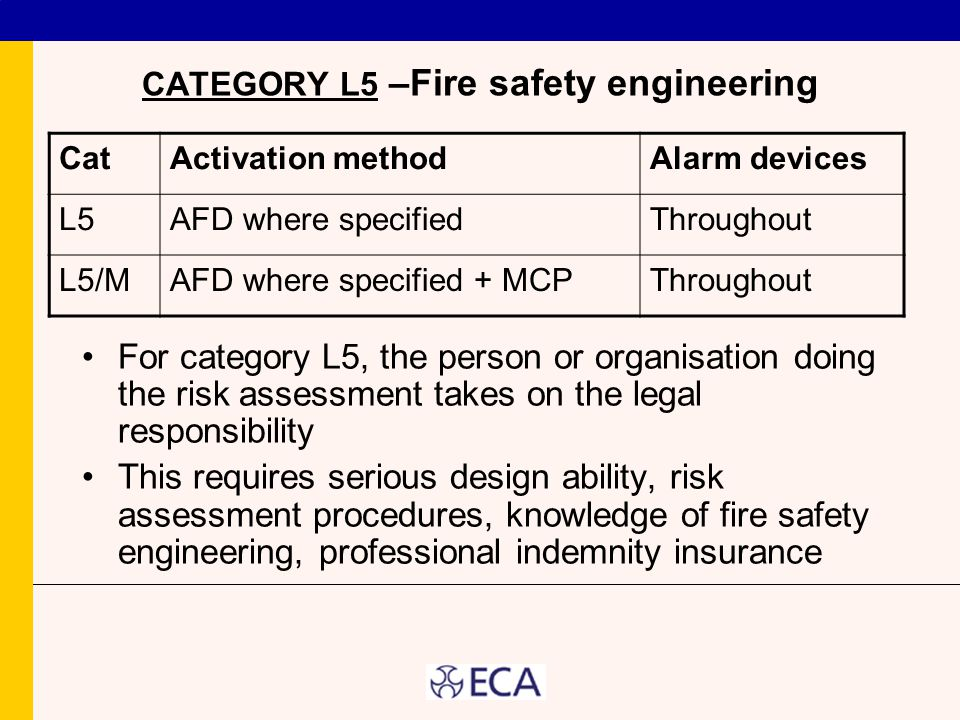 CATEGORY L5 –Fire safety engineering For category L5, the person or organisation doing the risk assessment takes on the legal responsibility This requ