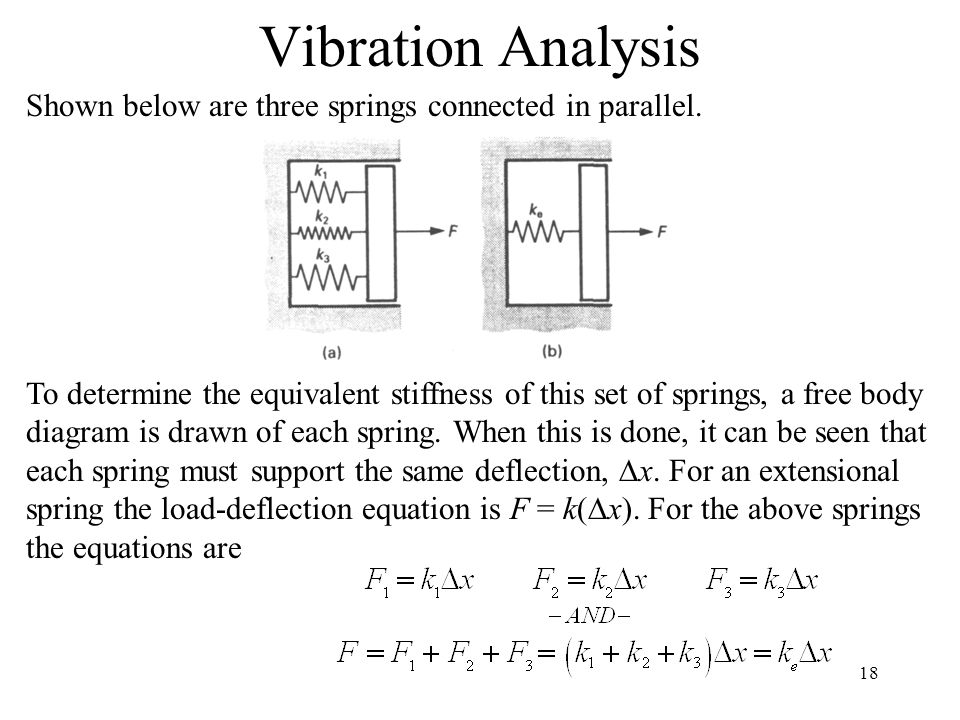 18 Vibration Analysis Shown below are three springs connected in parallel. To determine the equivalent stiffness of this set of springs, a free body d