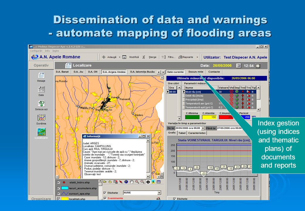 Dissemination of data and warnings - automate mapping of flooding areas Index gestion (using indices and thematic plans) of documents and reports