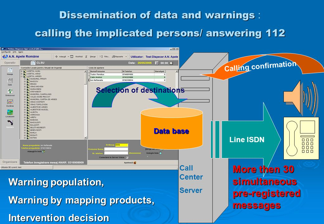 Selection of destinations Line ISDN Data base Dissemination of data and warnings Dissemination of data and warnings : calling the implicated persons/ answering 112 More then 30 simultaneous pre-registered messages Call Center Server Calling confirmation Warning population, Warning by mapping products, Intervention decision