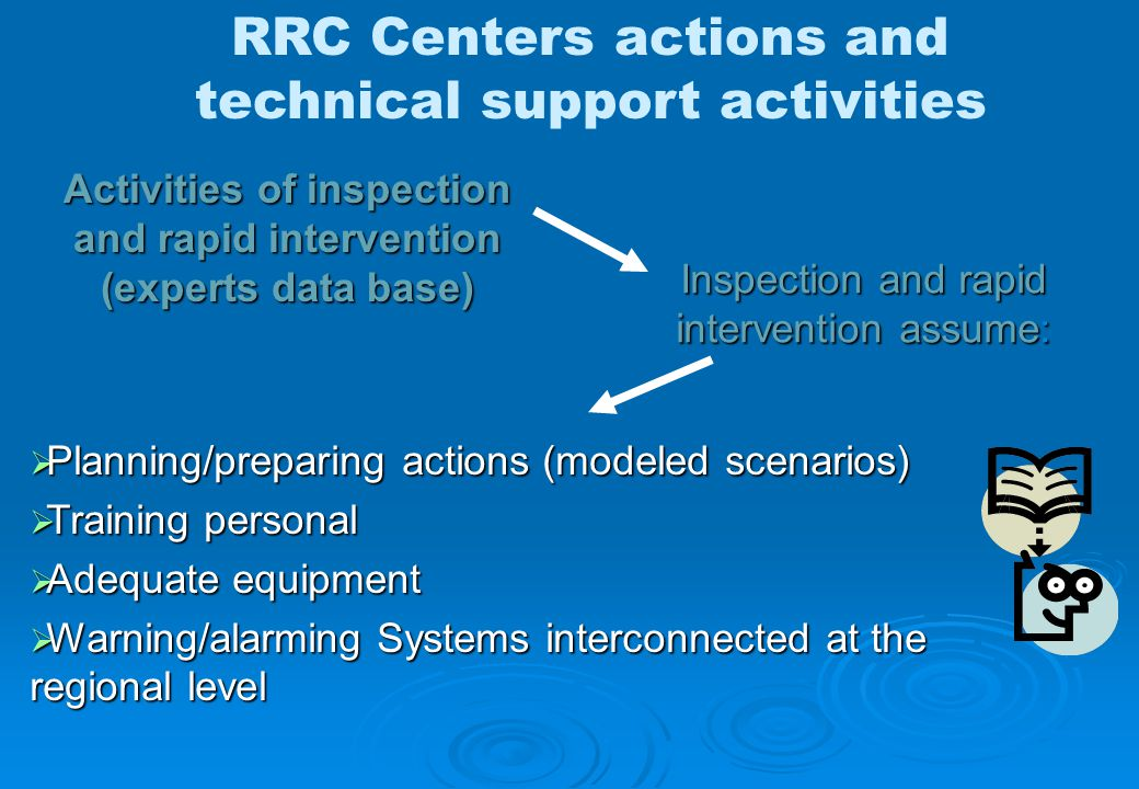 Activities of inspection and rapid intervention (experts data base)  Planning/preparing actions (modeled scenarios)  Training personal  Adequate equipment  Warning/alarming Systems interconnected at the regional level Inspection and rapid intervention assume: RRC Centers actions and technical support activities