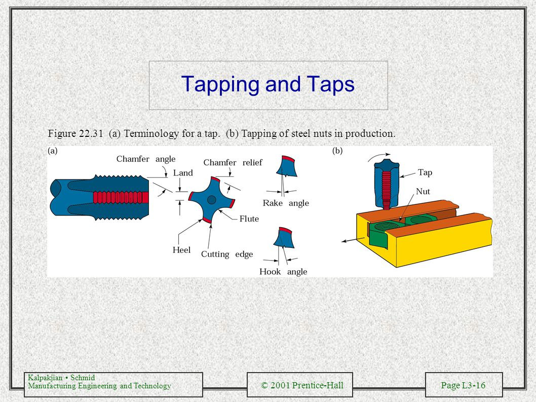 Kalpakjian Schmid Manufacturing Engineering and Technology © 2001 Prentice-Hall Page L3-16 Tapping and Taps Figure 22.31 (a) Terminology for a tap.