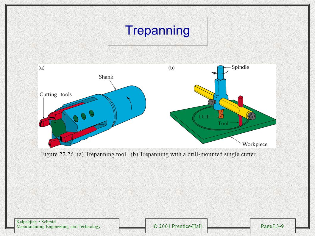 Kalpakjian Schmid Manufacturing Engineering and Technology © 2001 Prentice-Hall Page L3-9 Trepanning Figure 22.26 (a) Trepanning tool.