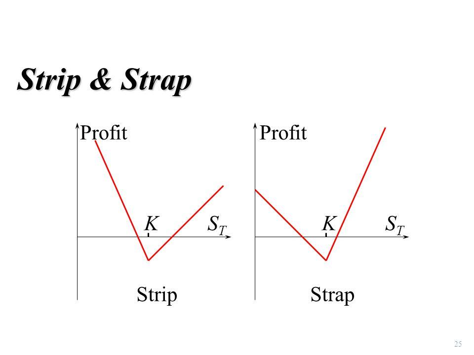 25 KSTST KSTST StripStrap Strip & Strap Profit