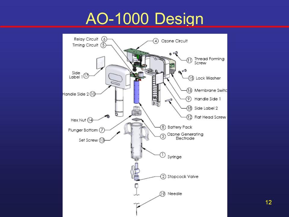 12 AO-1000 Design