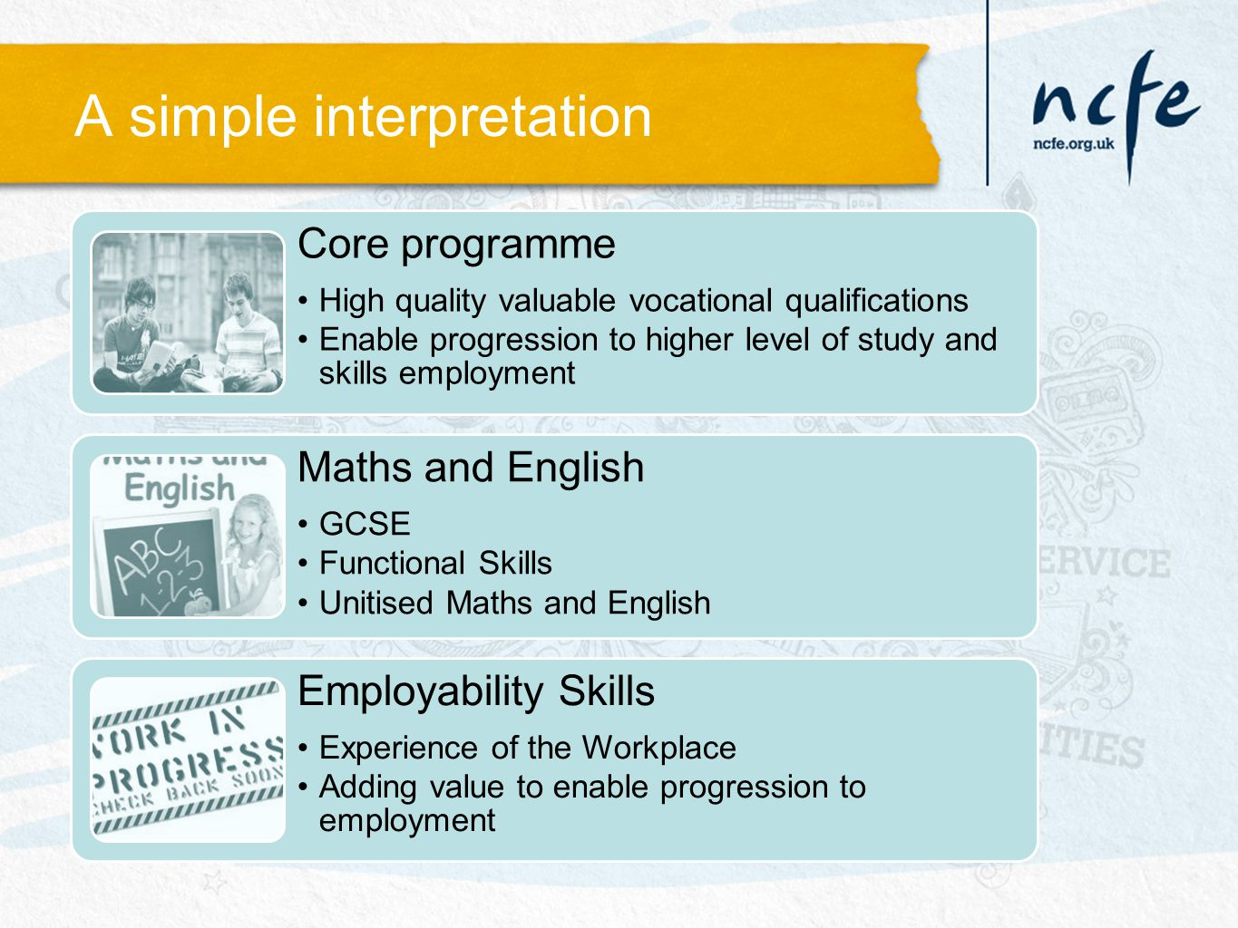 A simple interpretation Core programme High quality valuable vocational qualifications Enable progression to higher level of study and skills employment Maths and English GCSE Functional Skills Unitised Maths and English Employability Skills Experience of the Workplace Adding value to enable progression to employment