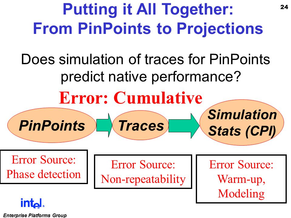 24 Enterprise Platforms Group Putting it All Together: From PinPoints to Projections PinPoints Traces Simulation Stats (CPI) Does simulation of traces for PinPoints predict native performance.