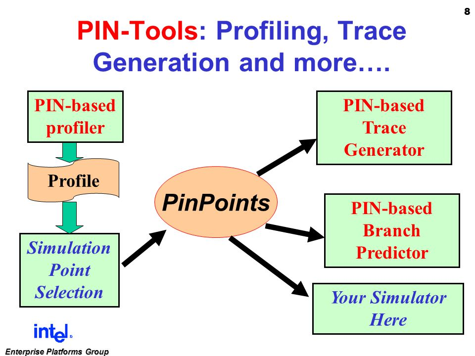 8 Enterprise Platforms Group PIN-Tools: Profiling, Trace Generation and more….