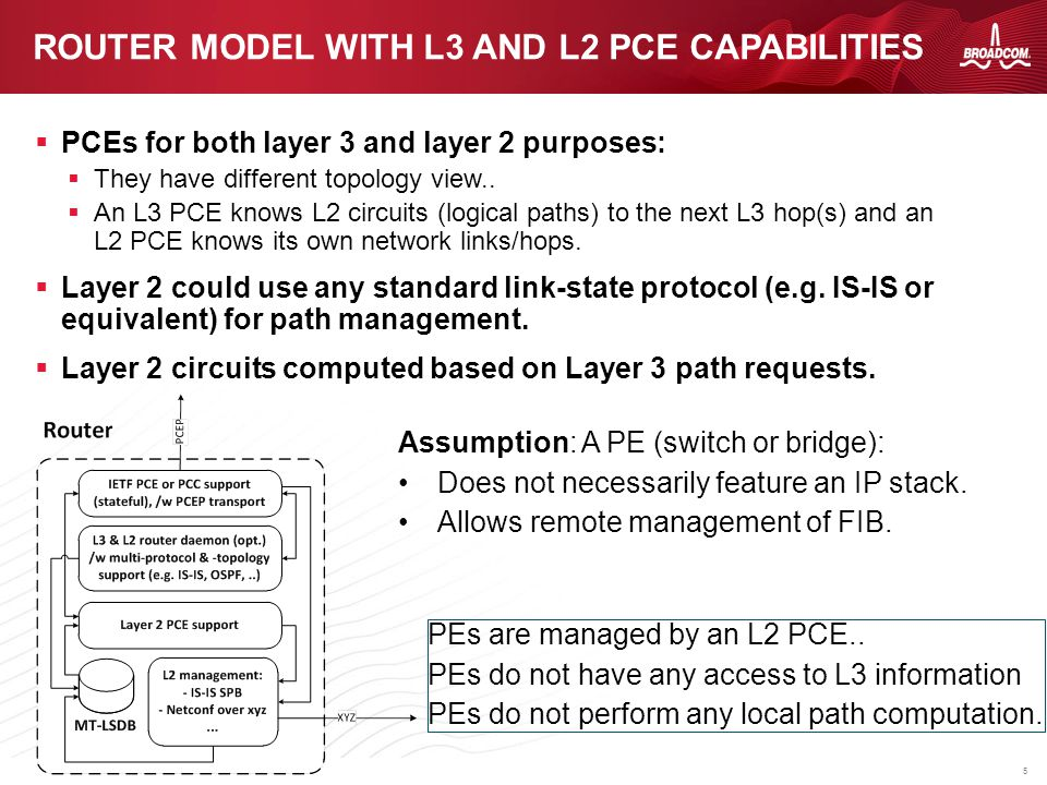 5  PCEs for both layer 3 and layer 2 purposes:  They have different topology view..