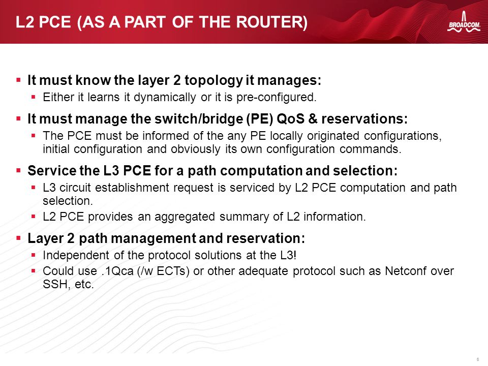6  It must know the layer 2 topology it manages:  Either it learns it dynamically or it is pre-configured.