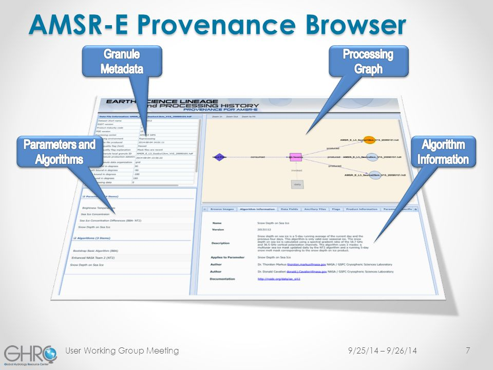 AMSR-E Provenance Browser 9/25/14 – 9/26/14User Working Group Meeting7
